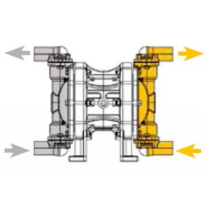 ZPARROW: double membrane pumps